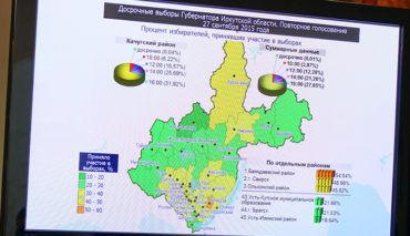 Тема 2. Избирательные системы Российской Федерации